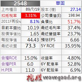 2548_華固_資料_1011Q
