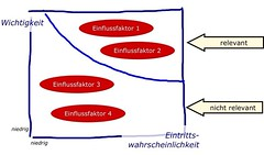 presentation(0.0), circle(0.0), brand(0.0), line(1.0), font(1.0), diagram(1.0),