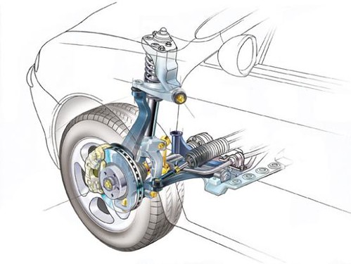Alfa Romeo 147 dettaglio quadrilatero alto