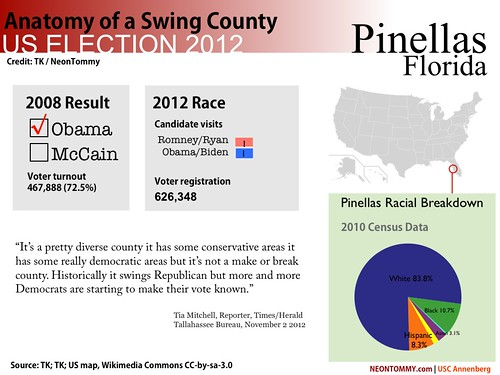 A glance at Florida's Pinellas County, home to Tampa.