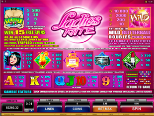 Ladies Nite Slots Payout