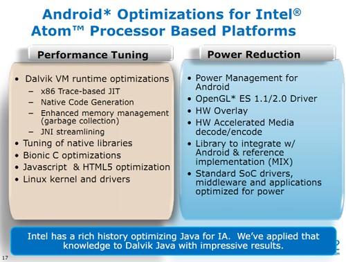 Intel Atom et Android
