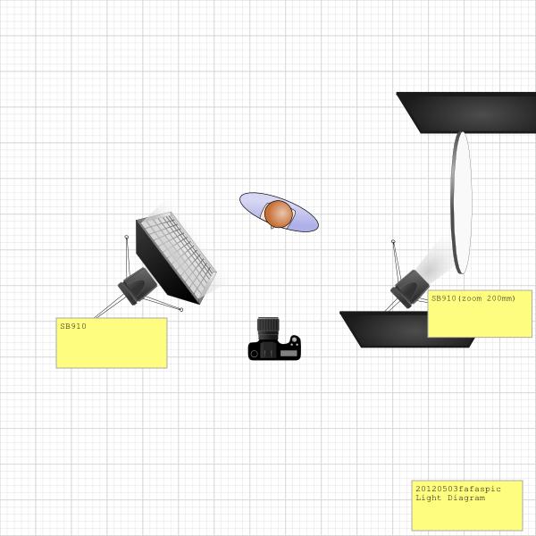 20120503fafalightdiagram