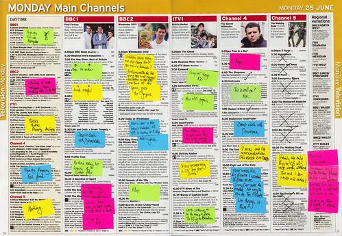 Radio Times 25 June 2012