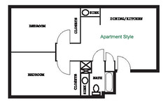 apartment style layout picture