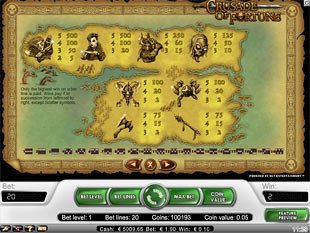 free Crusade of Fortune slot payout