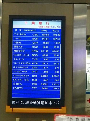 日本的幣対比欧州的幣 - naniyuutorimannen - 您说什么!