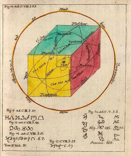 010-Opus Mago-cabbalisticum Et Theosophicum…1735- Georg Von Welling-fuente E-rara