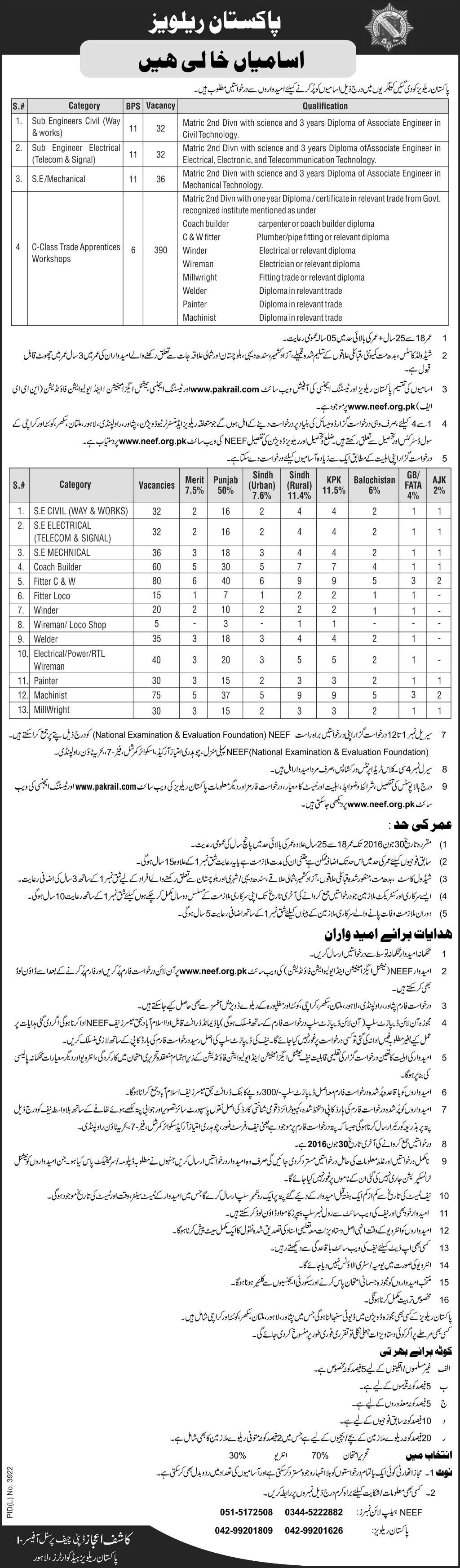 Pakistan Railways Technical Career Opportunities