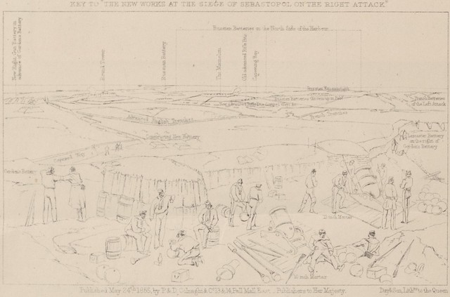 Key to The new works at the siege of Sebastopol on the right attack - from the mortar battery on the right of Gordon's battery