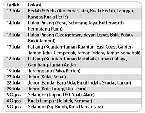 Lokasi Perodua Tweckbot Raya 2012