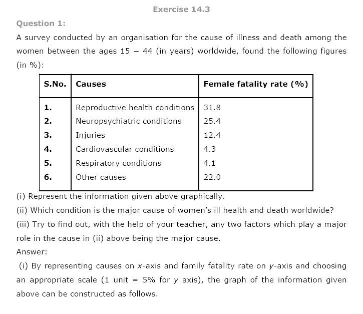 Ncert Solutions For Class Th Maths Chapter  Statistics
