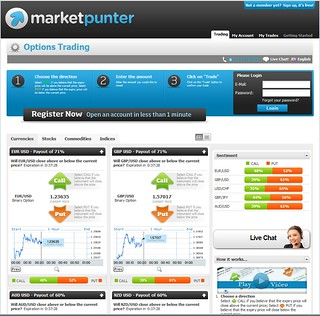 Market_punter_Binary_Options_broker