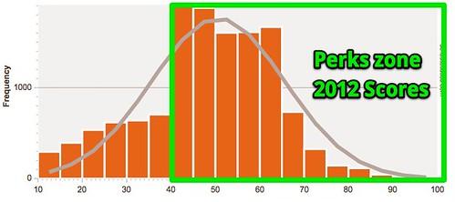 SOFA Statistics Report 2012-08-16_05_11_36-1