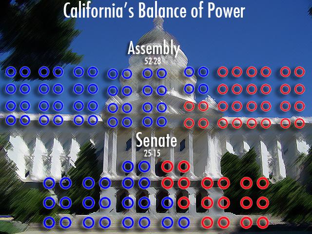 California legislature infographic