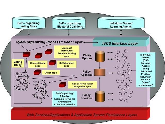 ivcs as a PCAS