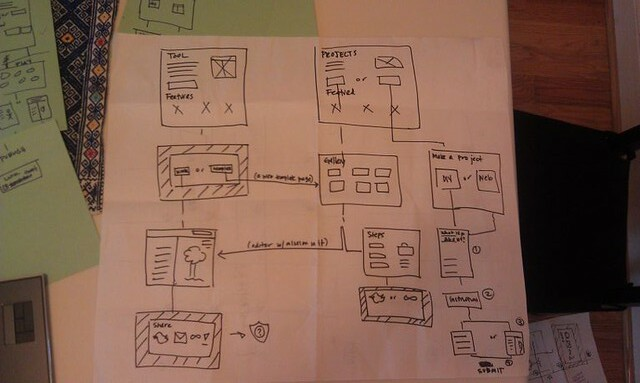 wireframing sketch