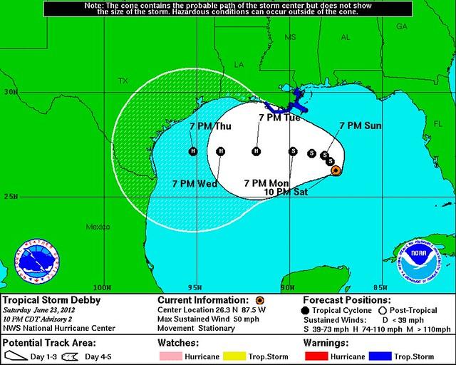 Day Forecast Miami Beach Fl
