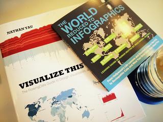Infographics Books @OSSCafe