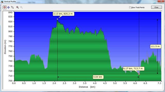2011-12-24摩摩納爾步道height
