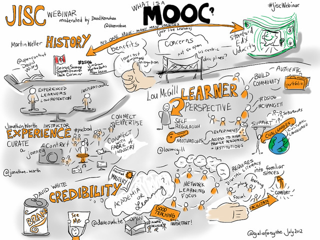 #jiscwebinar What Is A MOOC? @dkernohan @mweller @jonathan_worth @loumcgill @daveowhite [visual Notes]
