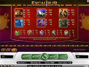 free Excalibur slot payout