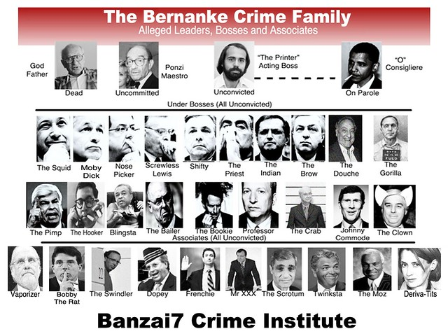 THE BERNANKE CRIME FAMILY (UPDATED)