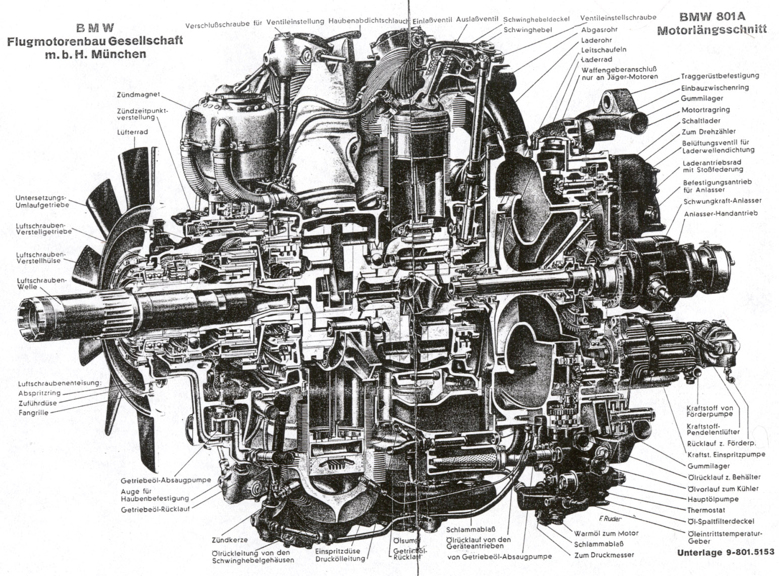 the amazo effect the cutaway diagram files bmw 801 14 cylinder rh theamazoeffect blogspot com radial engine diagram animated Radial Engine Crankshaft