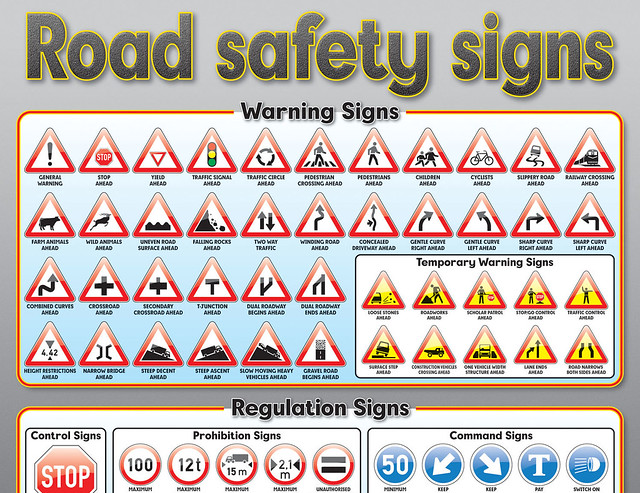 Road Safety Signs Poster NEW - UK