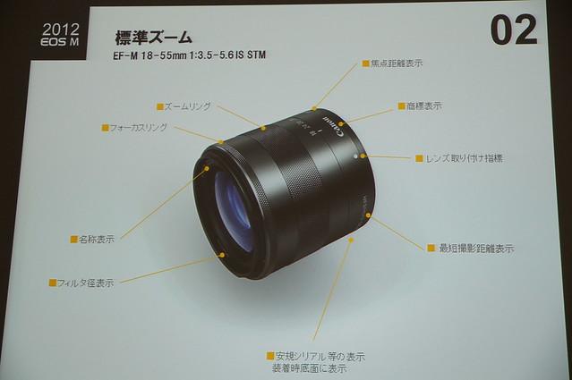 EF-M 18-55mm