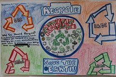 Sixth Grade Recycling Posters