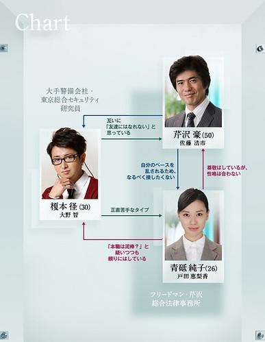 kagi_chart