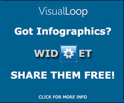 Visualoop.com