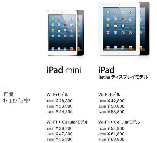 iPad_比較2