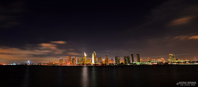 San Diego Downtown form Coronado