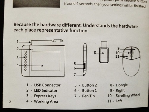 Because the hardware different, Understands the hardware each place representative function