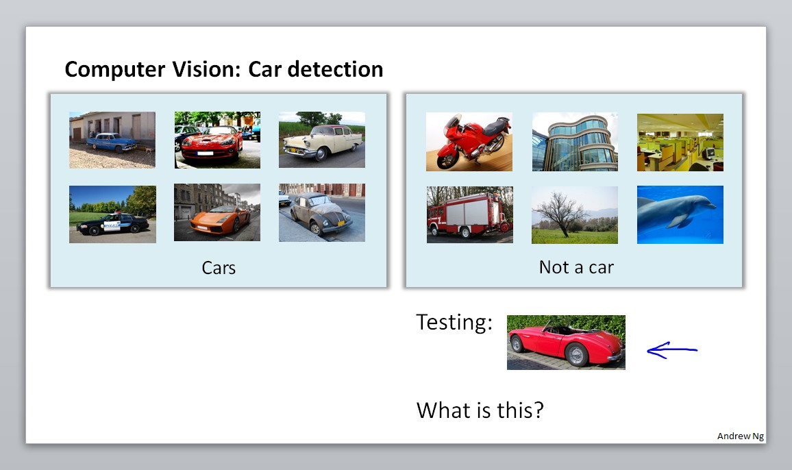 Computer Vision: Car detection
