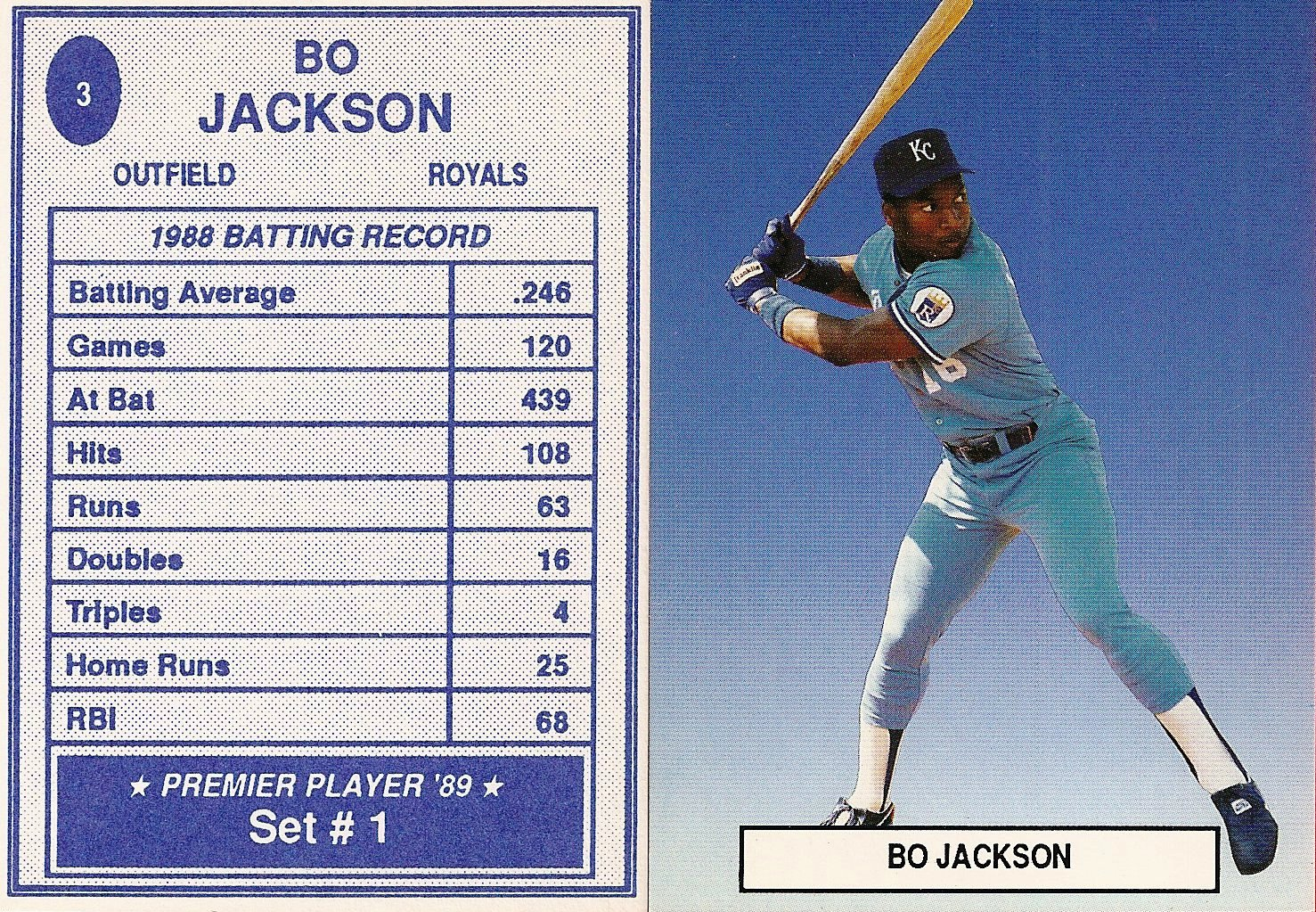 1989 Premier Player Set #1 (blue background)