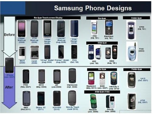 7649806896 daa741818d Google Tegur Samsung Agar Tak Contek iPhone dan iPad