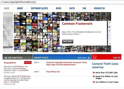 copyright information center US