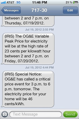 OG&E Smart Hours Alert: 46 cents