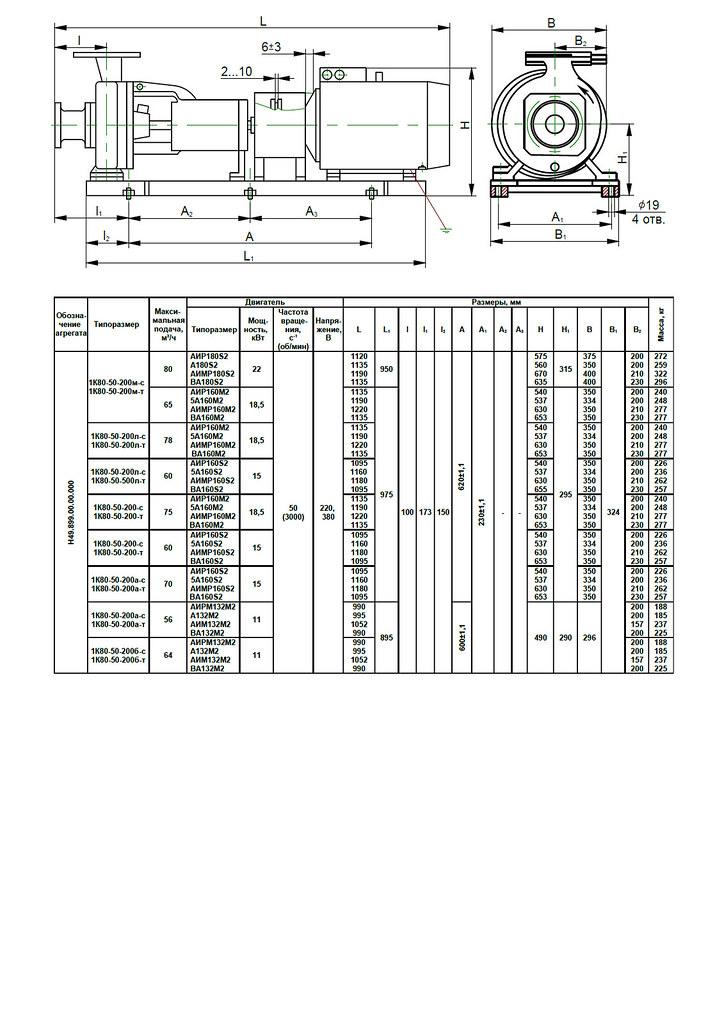 Габаритная характеристика насосов 1К 80-50-200