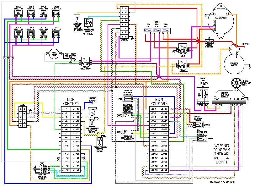 Indmar Wiring Harness Diagram | Wiring Diagram on 350 transmission diagram, 350 engine diagram, 350 distributor diagram, 350 starter diagram, 350 plug diagram, 350 oil diagram, 350 bracket diagram, 350 ignition diagram,