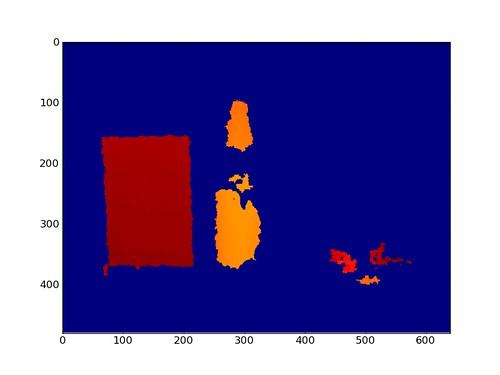 Kinect depth maps and Python - Entrepreneurial Geekiness