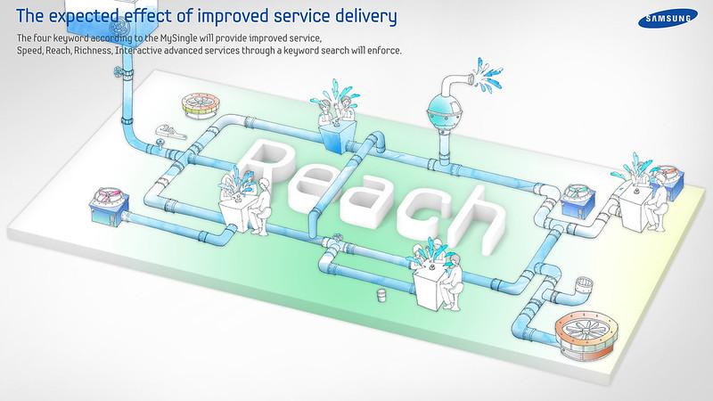 07-2_개선된 서비스 reach