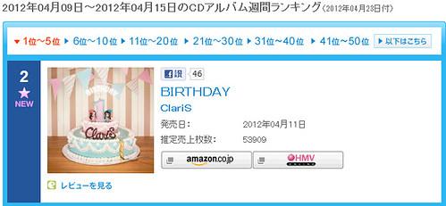 120418(1) - ClariS首張專輯《BIRTHDAY》空降ORICON公信榜首週亞軍,其中四天穩居No.1寶座!