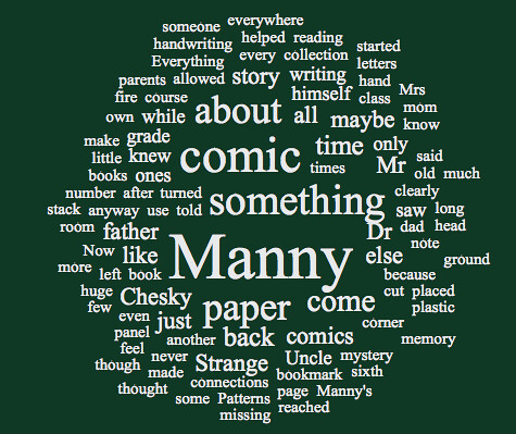 Short Story wordcloud