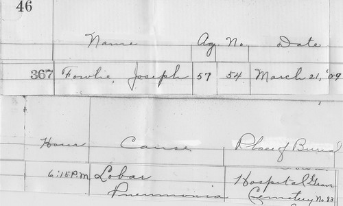 Joseph Fowlie Death and burial record