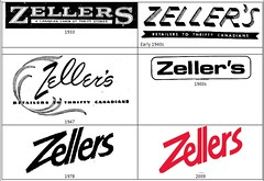 Zellers logos through the years