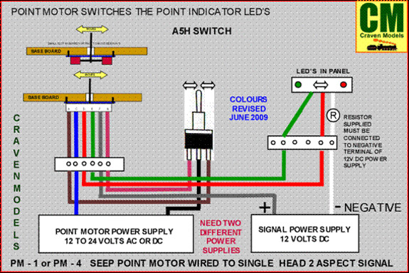 Signal Wiring Diagram Together With Wiring Tortoise Switch Machine Dcc
